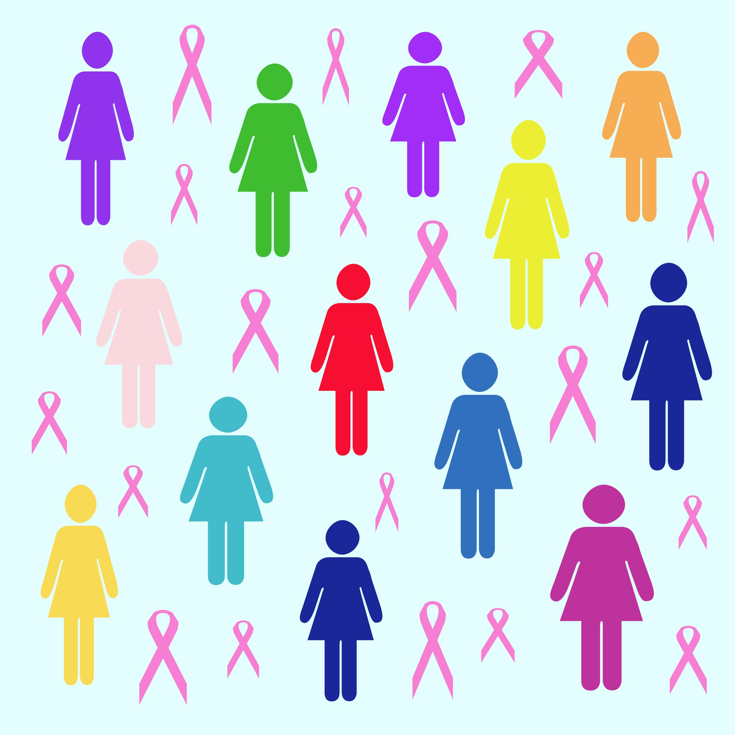 Nemám rakovinu prsu?